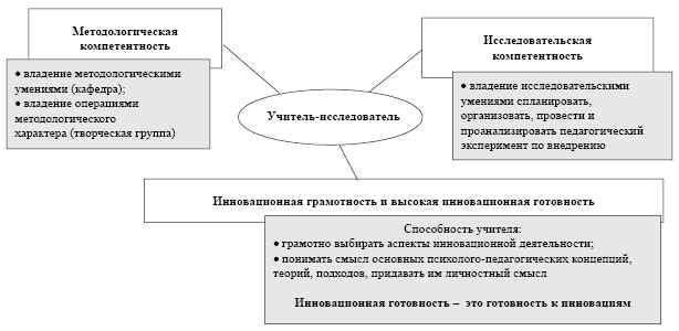 2. Планирование мероприятий по